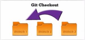 CHECKOUTのイメージ画像