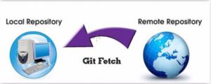 FETCHのイメージ画像