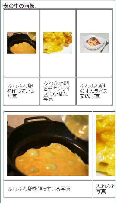 表のセル内のサイズ指定して、画像サイズを100%で指定し、スマホサイズでみた画面。
