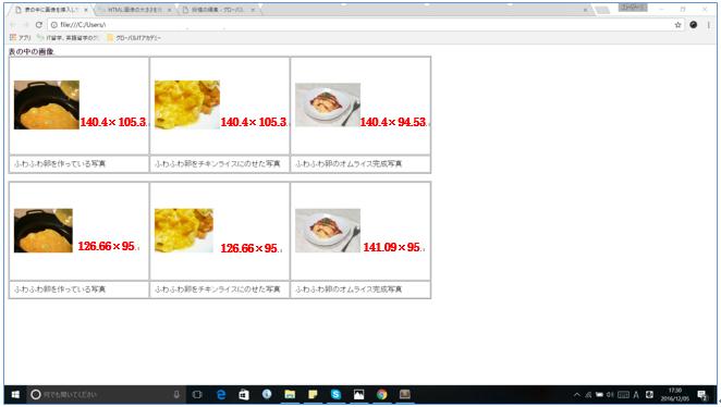 表のセル内のサイズ指定して、画像サイズを50%で指定し、PCでみた画面。