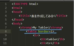 ホームページに挿入した表の説明と枠線を追加したHTMLファイルの画像